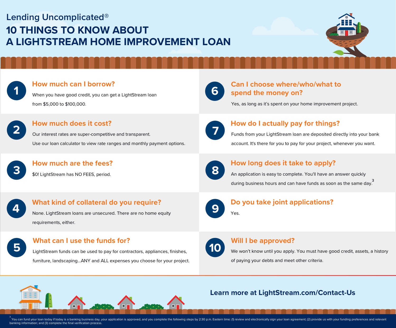 Infographic of 10 tips about a LightStream home improvement loan
